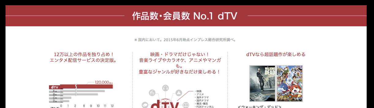 作品数・会員数 No.1 dTV